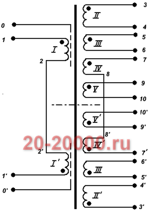 Трансформатор ТС-160-4