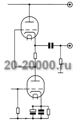Ламповые КВ усилители мощности с ОС